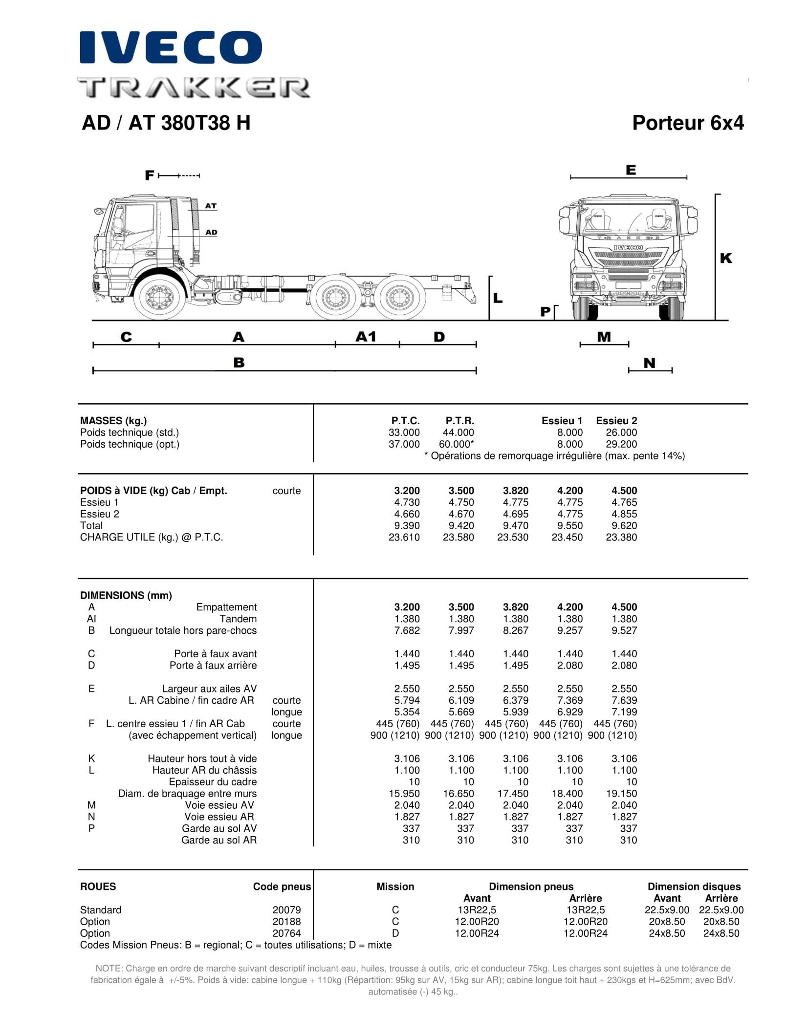 11 AD 380T38 H - FR-11111