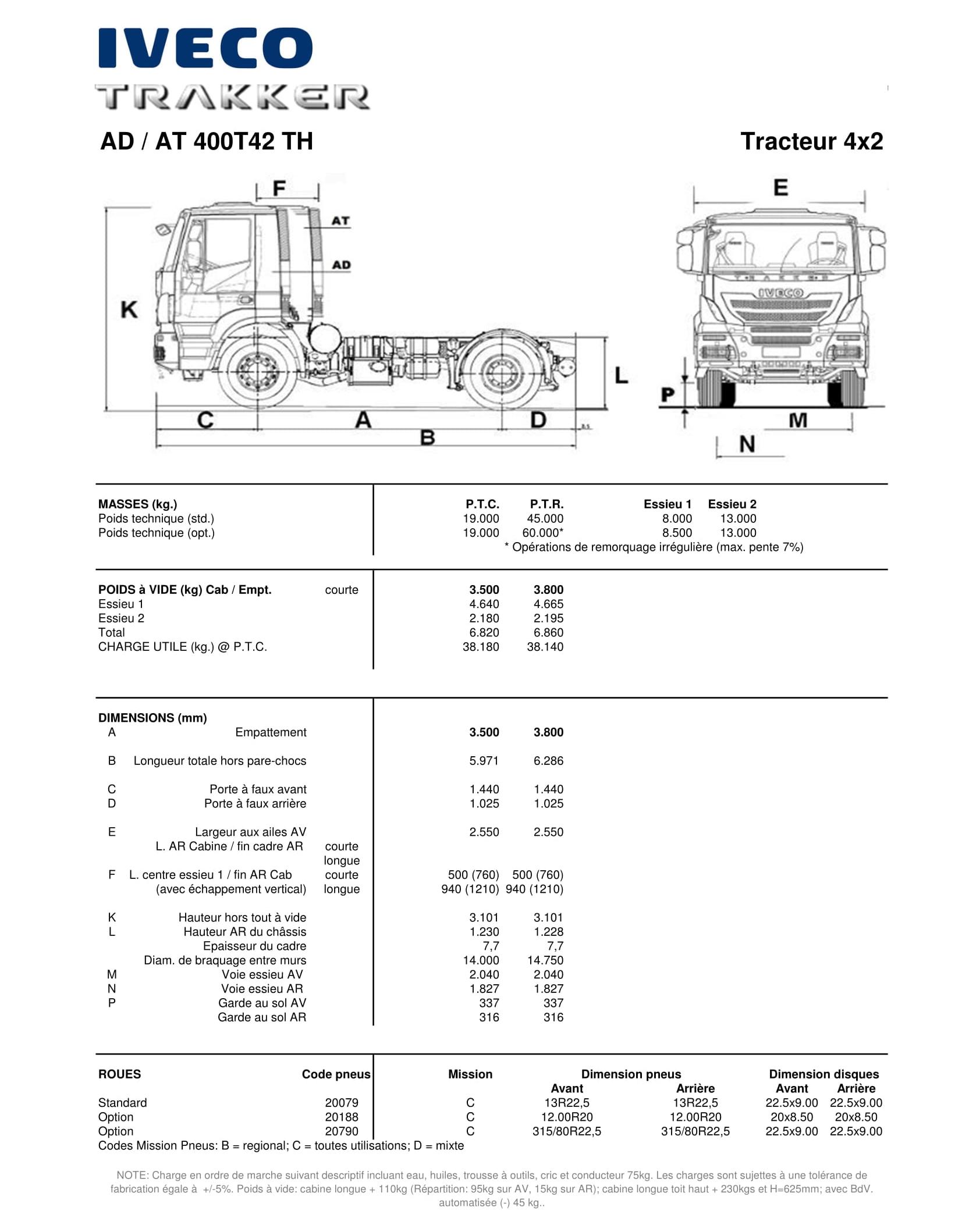 19 AD 400T42 TH - FR-1