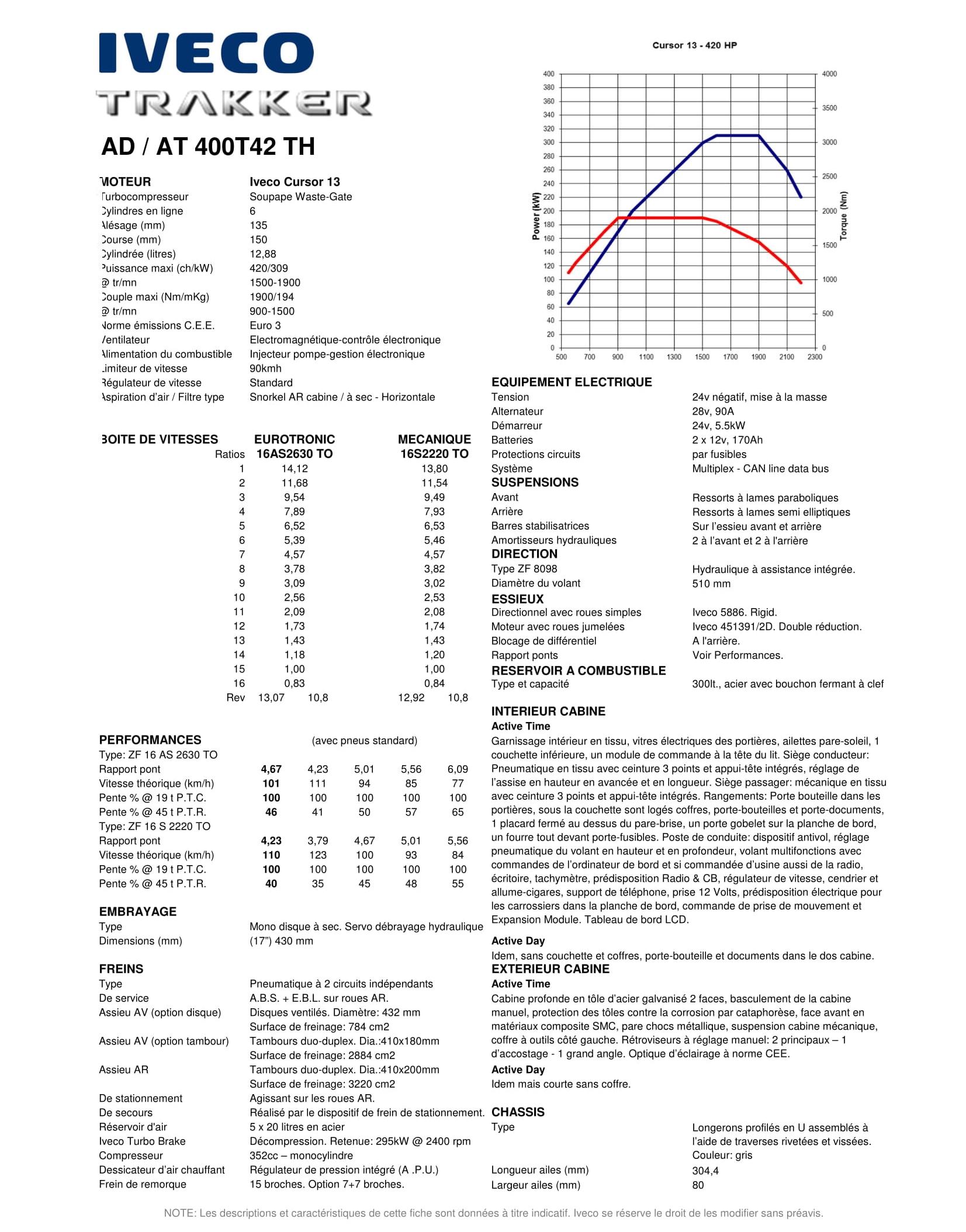 19 AD 400T42 TH - FR-2