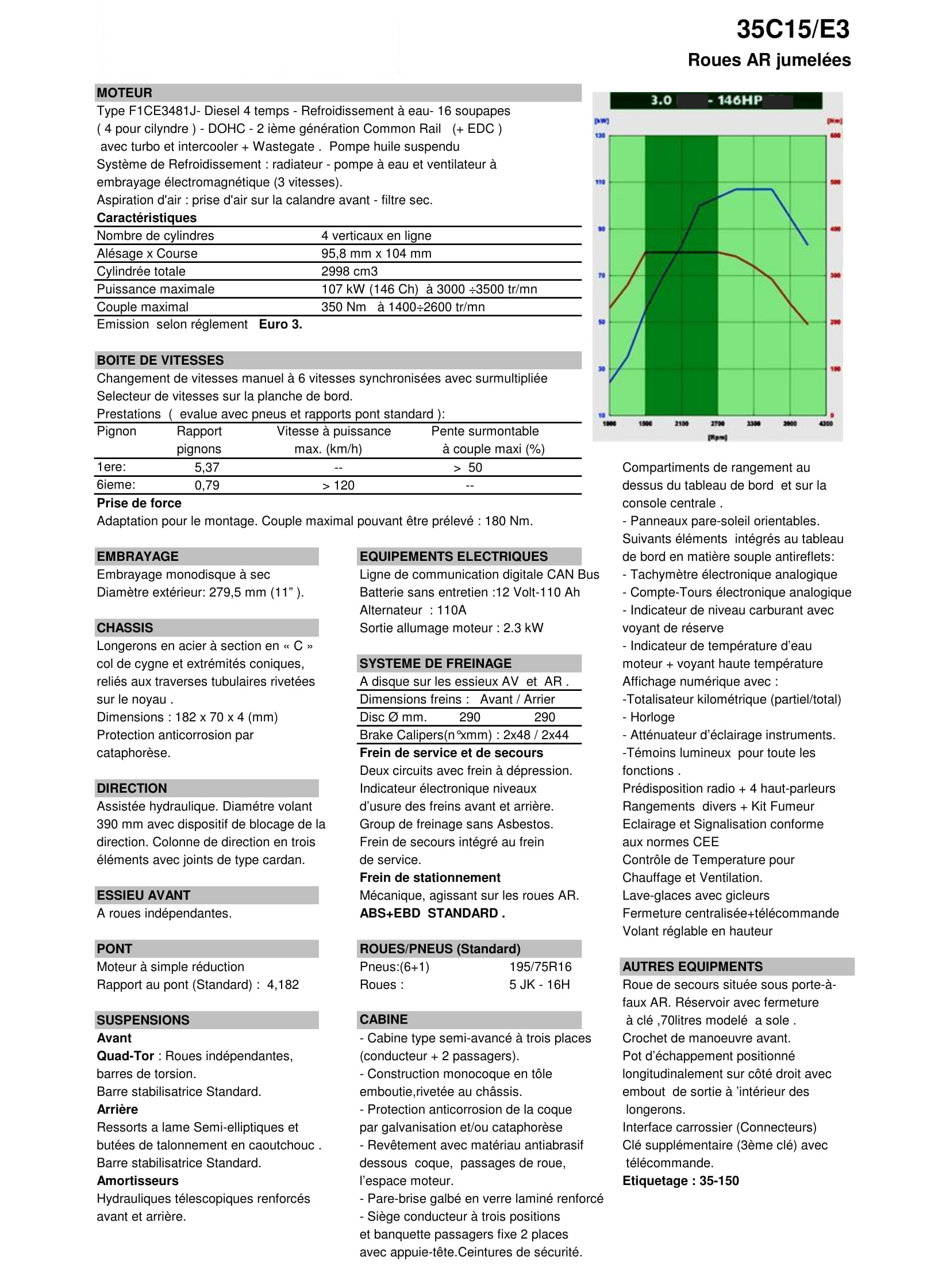 MCA_35C15_E3_FR_1 -22