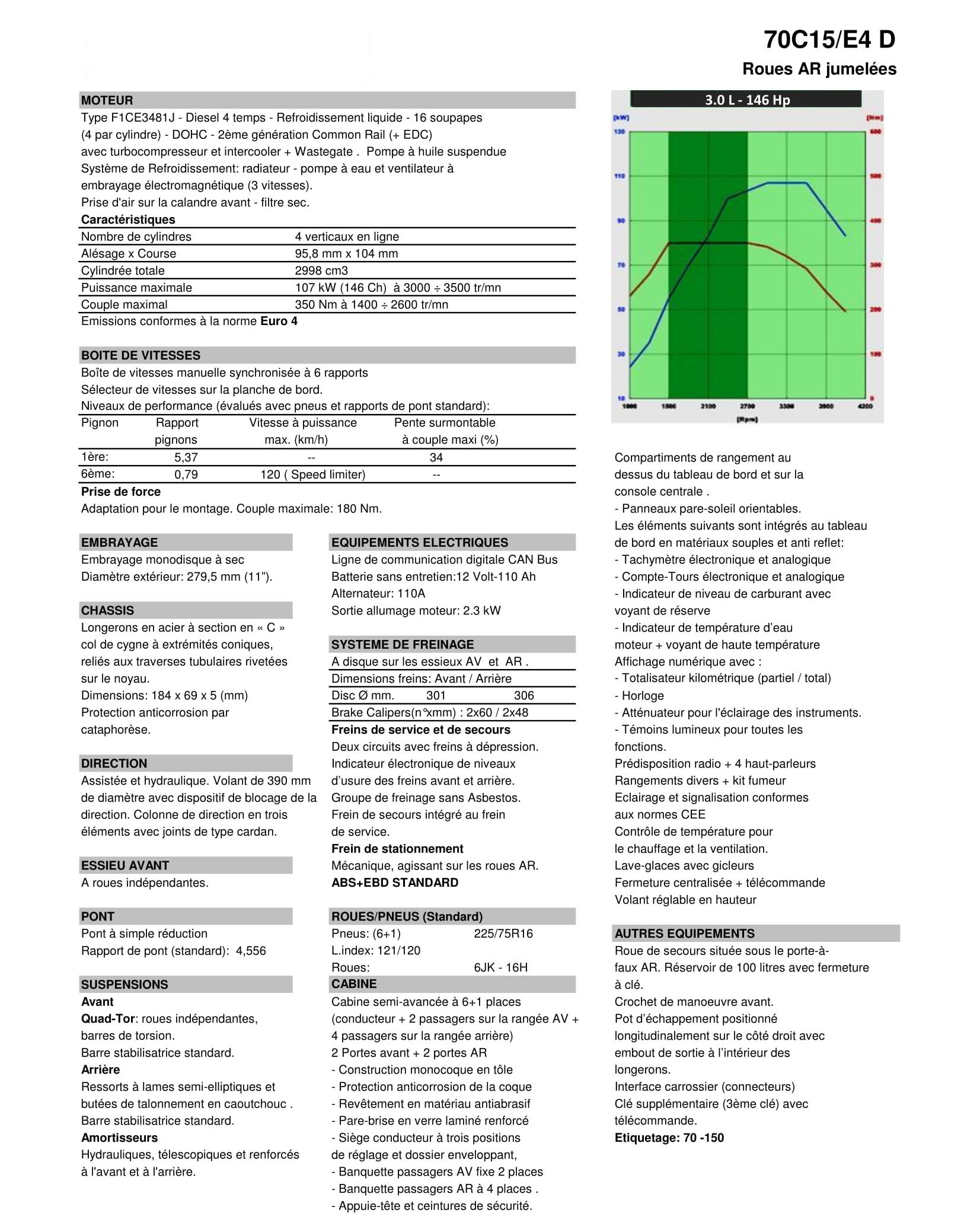 MCA_70C15D_E4_FR _1-2