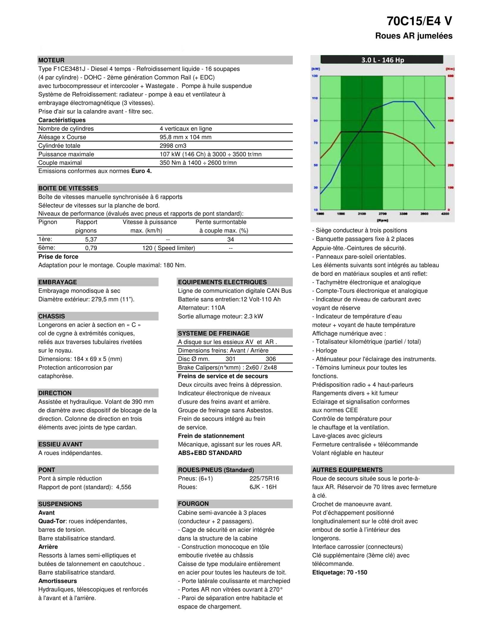 MCA_70C15V_E4_FR_1 -2