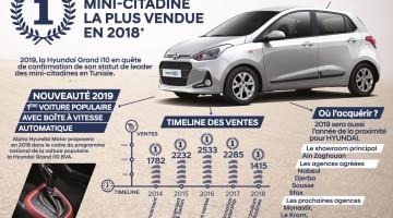 Communiqué infographie Hyundai Grand i10