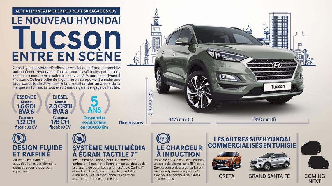 Infographie-HYUNDAI-TUCSON HD
