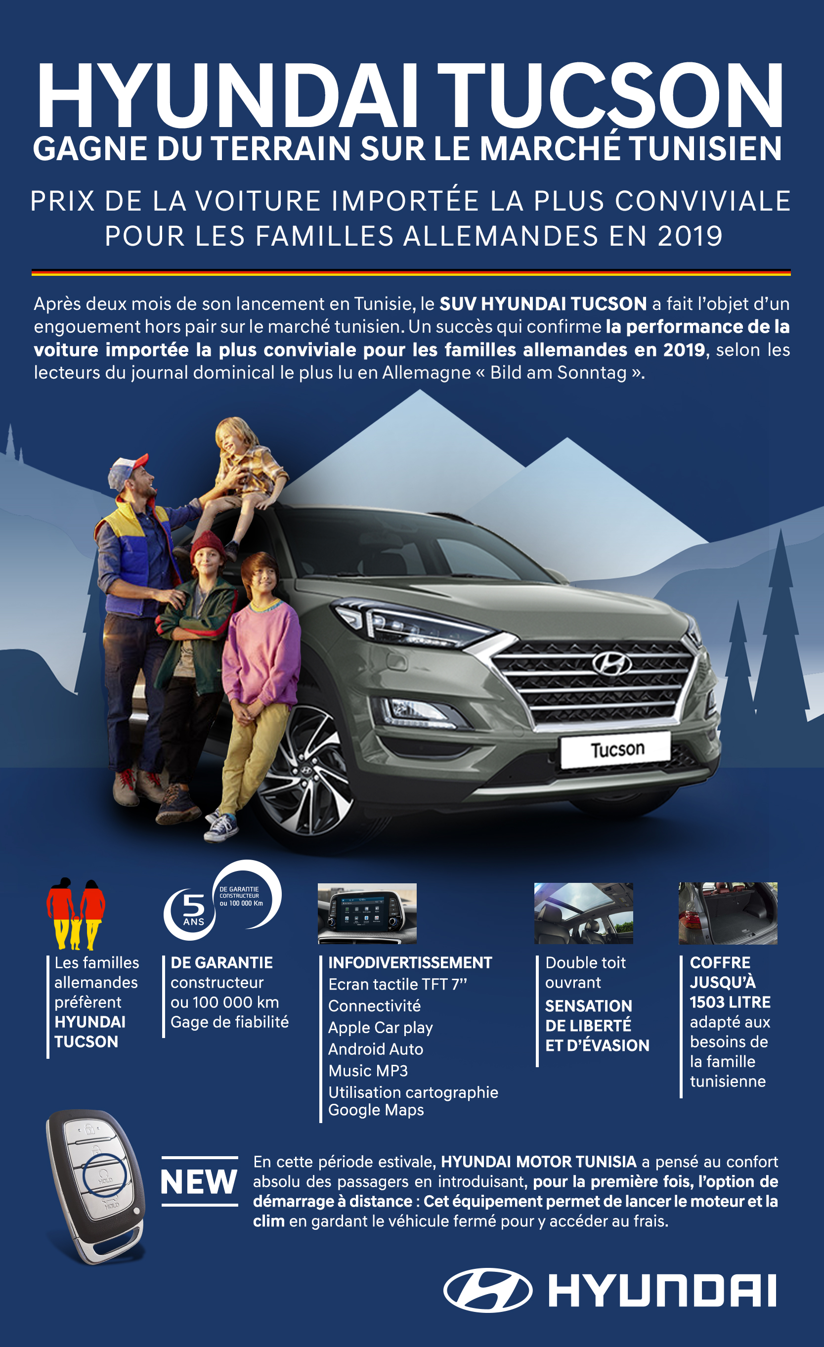Communiqué infographique Hyundai juillet 2019