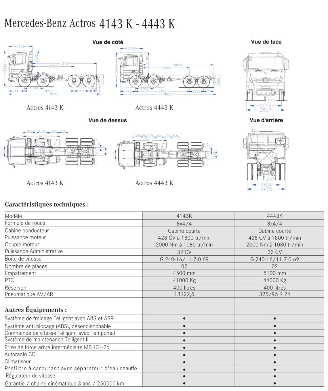 Mercedes-Benz-Actros4143K-4443-Camion-porteur-8x4-tunisie-2